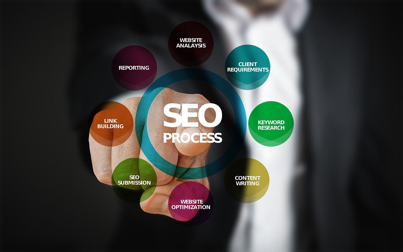 Поисковая seo оптимизация Днепр
